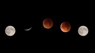 Blood Moon Eclipse Timeline