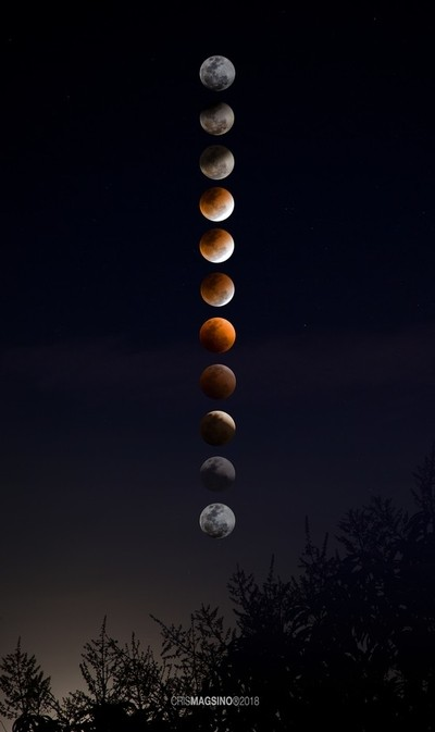 Blue moon, Blood Moon