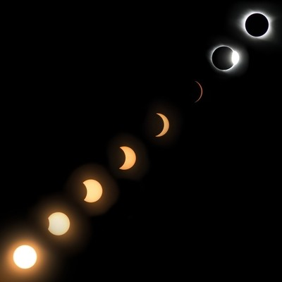 Eclipse Process