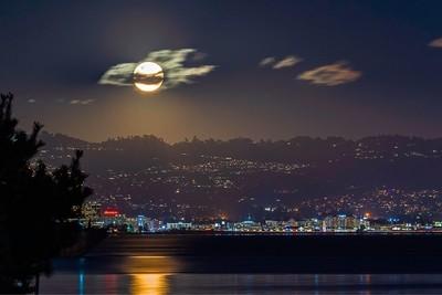 Post Super Moon