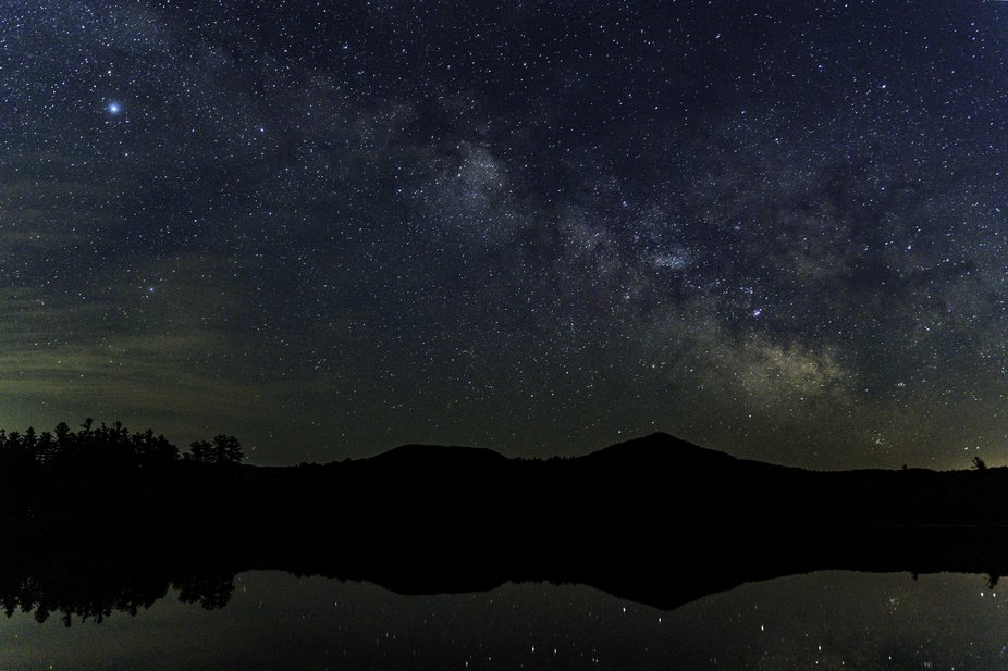 Milky way over mountain reflecting on water